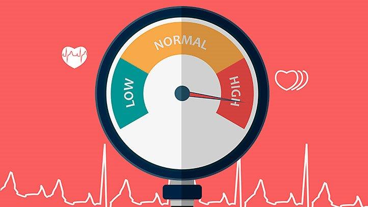 vaistai, normalizuojantys hipertenziją