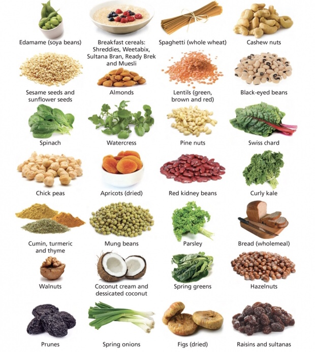 Dieta ushqimore ne shtatzani
